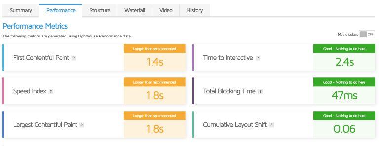 gtmetrix-site-performance-result